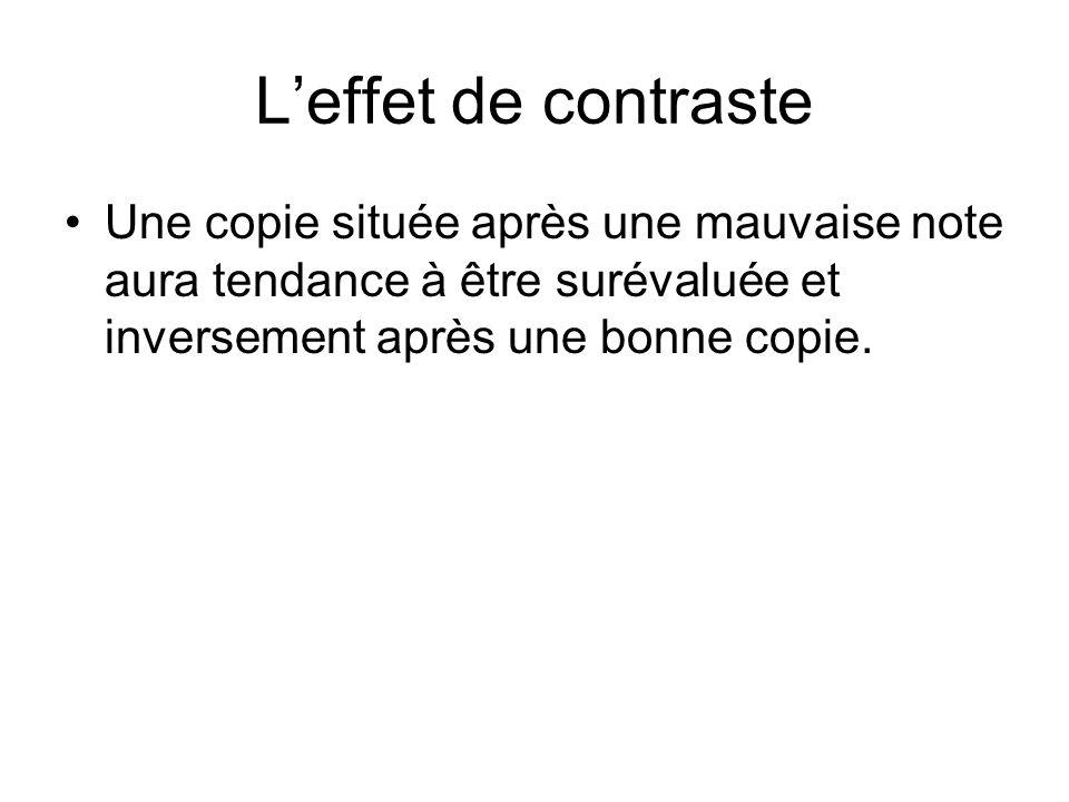 Leffet de contraste Une copie située après une mauvaise note aura tendance à être surévaluée et inversement après une bonne copie.