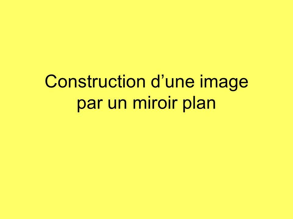 Construction dune image par un miroir plan