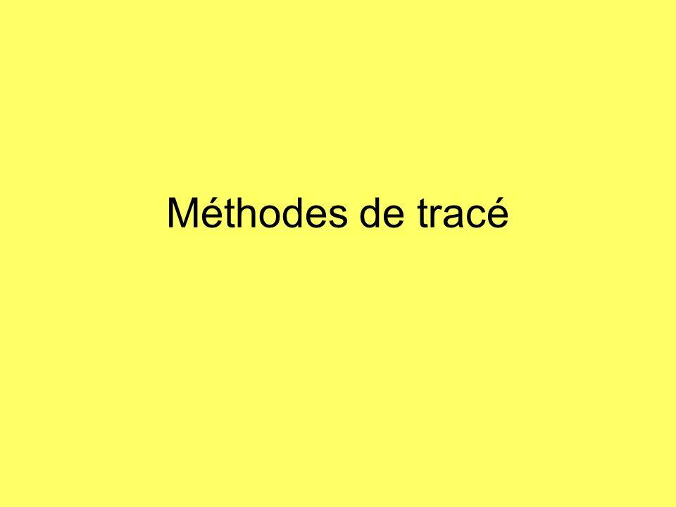 Méthodes de tracé