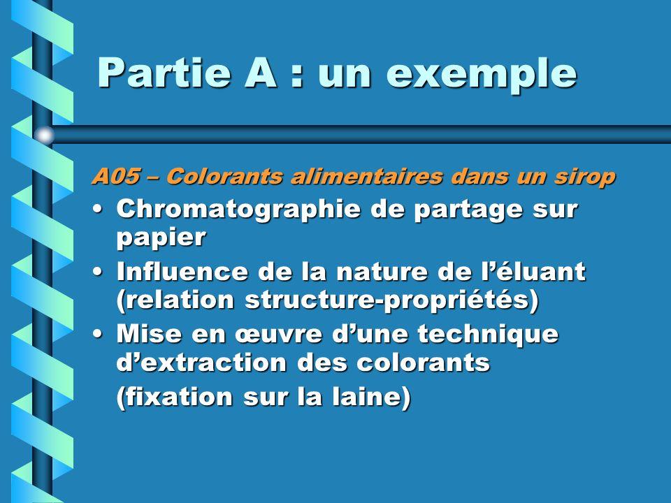 Partie A : un exemple A05 – Colorants alimentaires dans un sirop Chromatographie de partage sur papierChromatographie de partage sur papier Influence de la nature de léluant (relation structure-propriétés)Influence de la nature de léluant (relation structure-propriétés) Mise en œuvre dune technique dextraction des colorantsMise en œuvre dune technique dextraction des colorants (fixation sur la laine)
