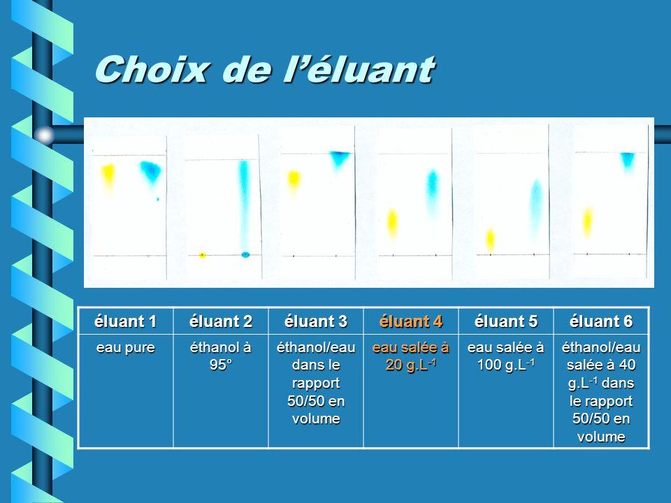 Choix de léluant éluant 1 éluant 2 éluant 3 éluant 4 éluant 5 éluant 6 eau pure éthanol à 95° éthanol/eau dans le rapport 50/50 en volume eau salée à 20 g.L -1 eau salée à 100 g.L -1 éthanol/eau salée à 40 g.L -1 dans le rapport 50/50 en volume éluant 4 eau salée à 20 g.L -1