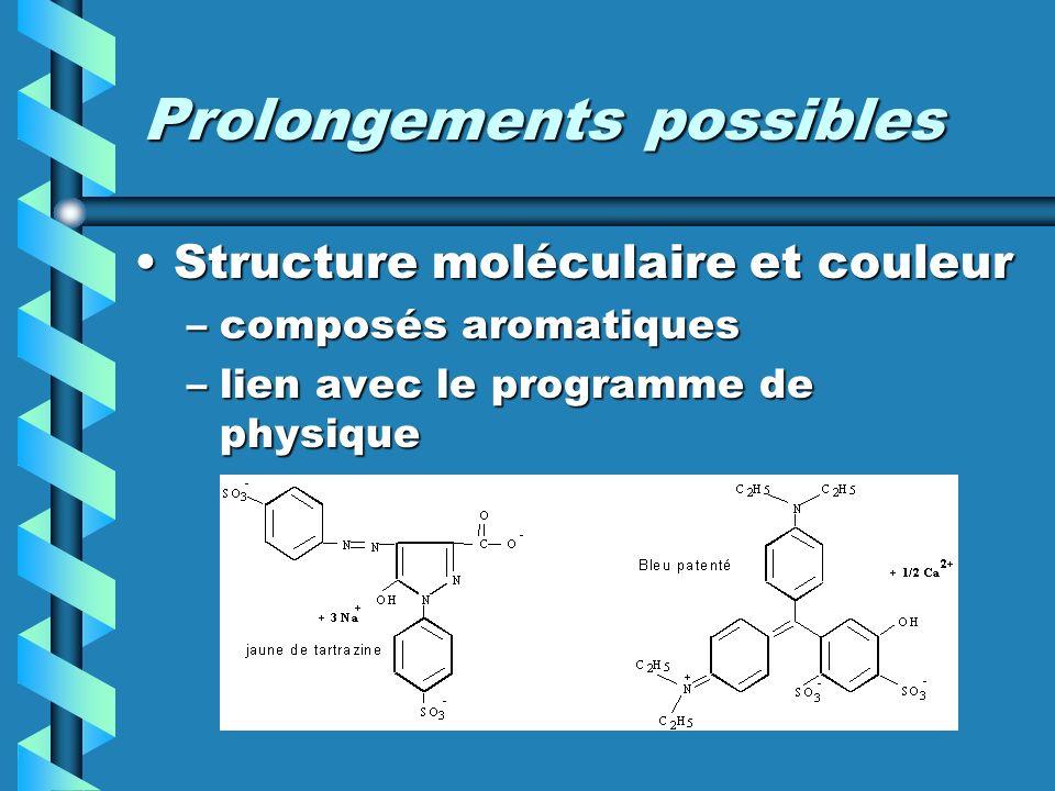 Prolongements possibles Structure moléculaire et couleurStructure moléculaire et couleur –composés aromatiques –lien avec le programme de physique