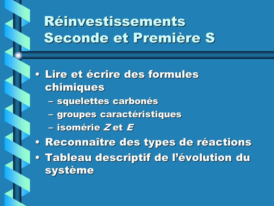 Réinvestissements Seconde et Première S Lire et écrire des formules chimiquesLire et écrire des formules chimiques –squelettes carbonés –groupes carac