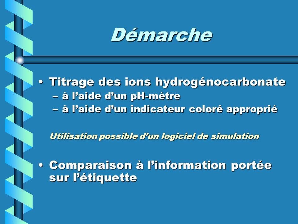 Démarche Titrage des ions hydrogénocarbonateTitrage des ions hydrogénocarbonate –à laide dun pH-mètre –à laide dun indicateur coloré approprié Utilisation possible dun logiciel de simulation Comparaison à linformation portée sur létiquetteComparaison à linformation portée sur létiquette