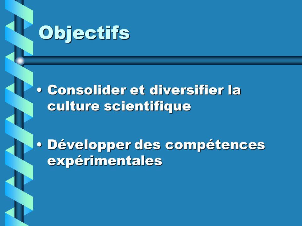 Objectifs Consolider et diversifier la culture scientifiqueConsolider et diversifier la culture scientifique Développer des compétences expérimentales