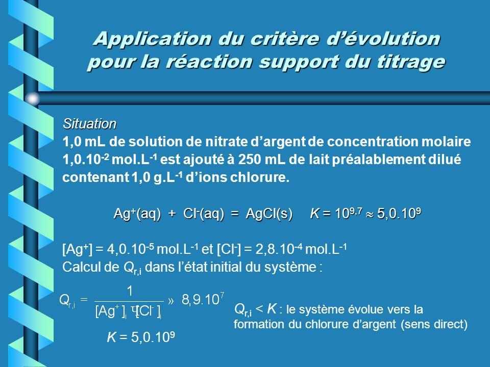 Application du critère dévolution pour la réaction support du titrage Situation 1,0 mL de solution de nitrate dargent de concentration molaire 1,0.10 -2 mol.L -1 est ajouté à 250 mL de lait préalablement dilué contenant 1,0 g.L -1 dions chlorure.
