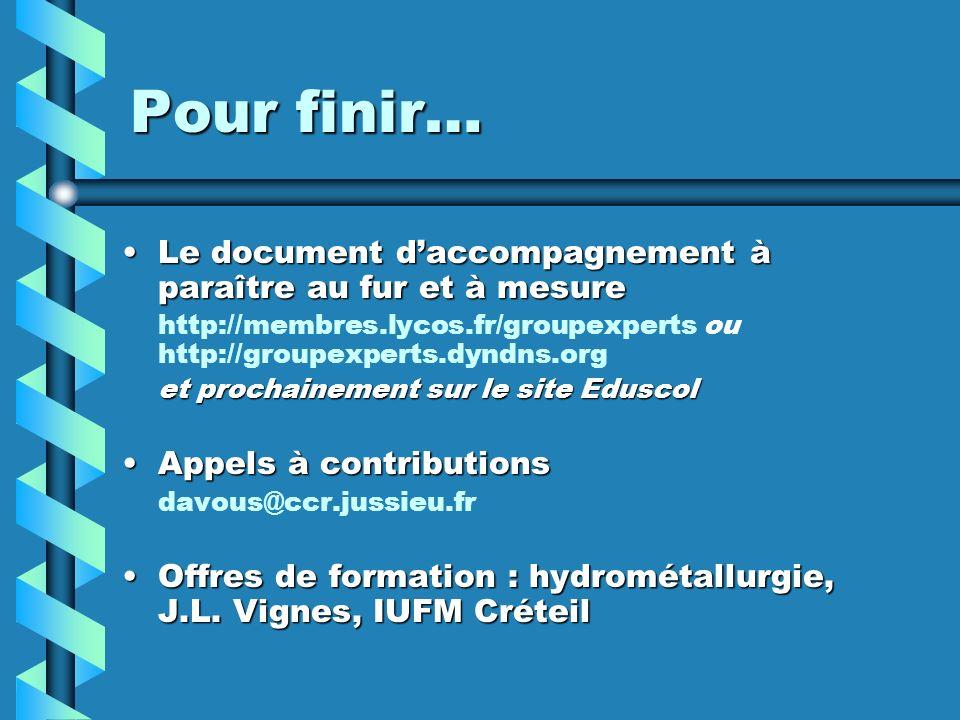Pour finir… Le document daccompagnement à paraître au fur et à mesureLe document daccompagnement à paraître au fur et à mesure http://membres.lycos.fr