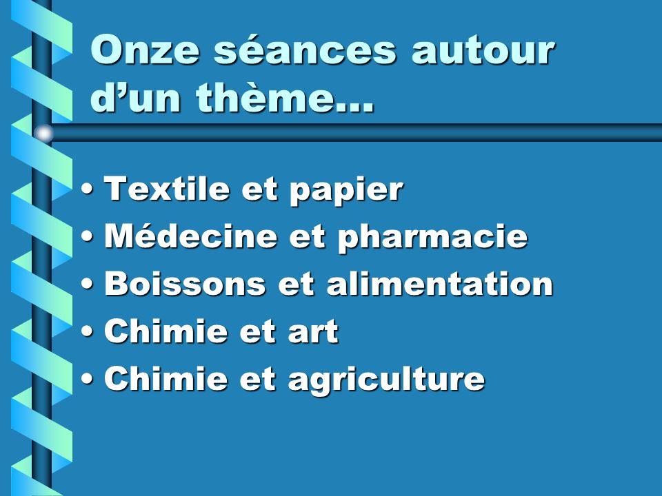 Onze séances autour dun thème… Textile et papierTextile et papier Médecine et pharmacieMédecine et pharmacie Boissons et alimentationBoissons et alime