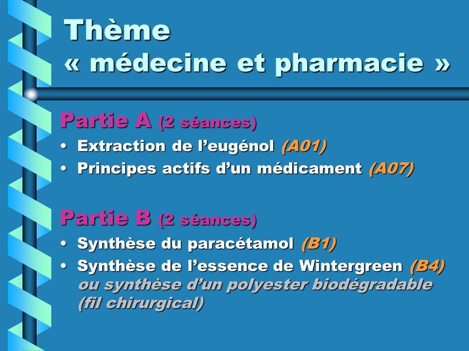 Thème « médecine et pharmacie » Partie A (2 séances) Extraction de leugénol (A01)Extraction de leugénol (A01) Principes actifs dun médicament (A07)Principes actifs dun médicament (A07) Partie B (2 séances) Synthèse du paracétamol (B1)Synthèse du paracétamol (B1) Synthèse de lessence de Wintergreen (B4) ou synthèse dun polyester biodégradable (fil chirurgical)Synthèse de lessence de Wintergreen (B4) ou synthèse dun polyester biodégradable (fil chirurgical)