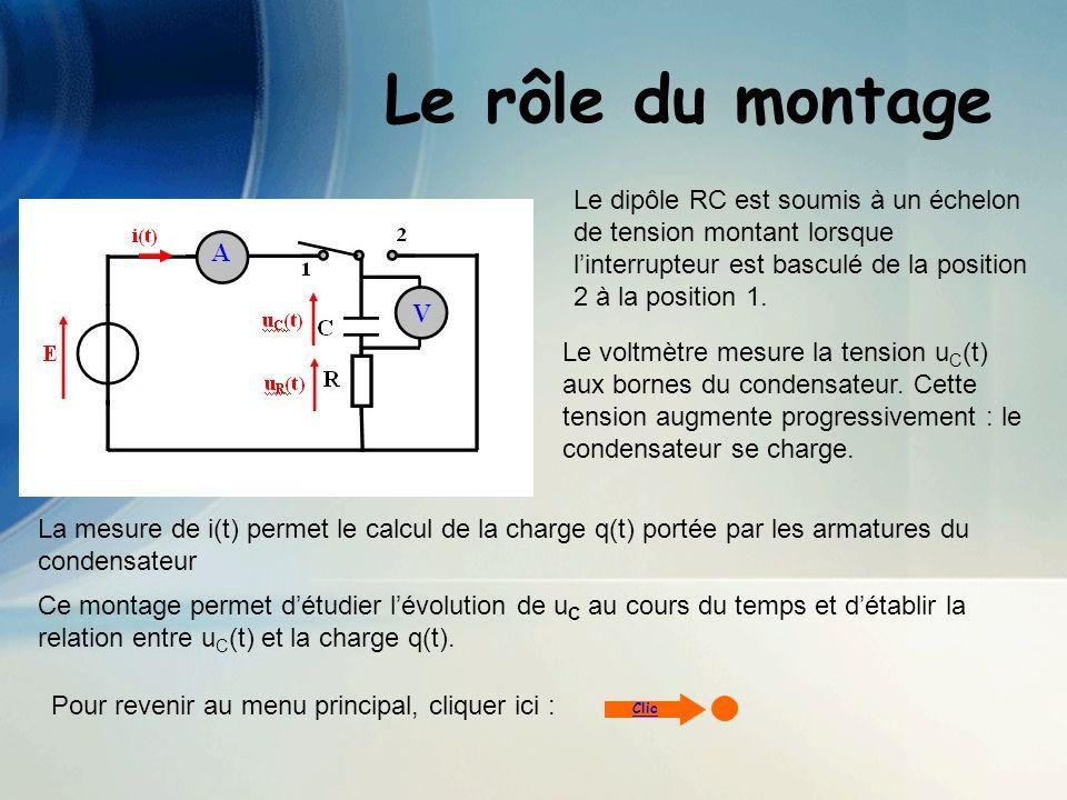 Le rôle du montage Le dipôle RC est soumis à un échelon de tension montant lorsque linterrupteur est basculé de la position 2 à la position 1.