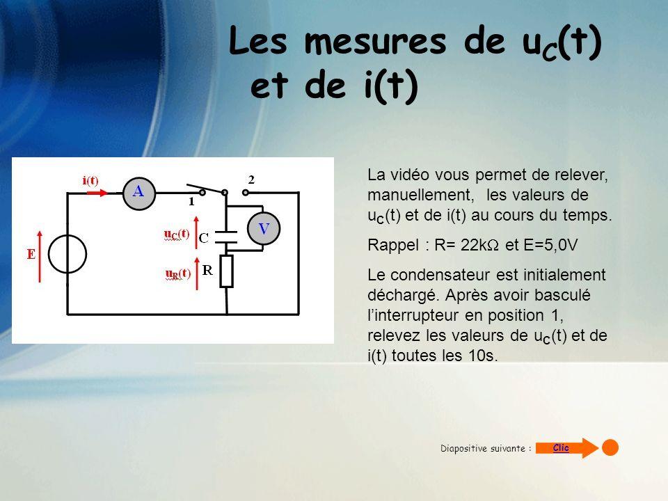 Les mesures de u C (t) et de i(t) La vidéo vous permet de relever, manuellement, les valeurs de u C (t) et de i(t) au cours du temps.