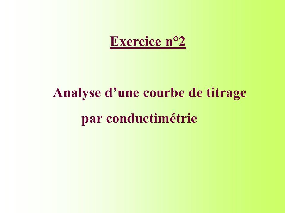 Exercice n°2 Analyse dune courbe de titrage par conductimétrie