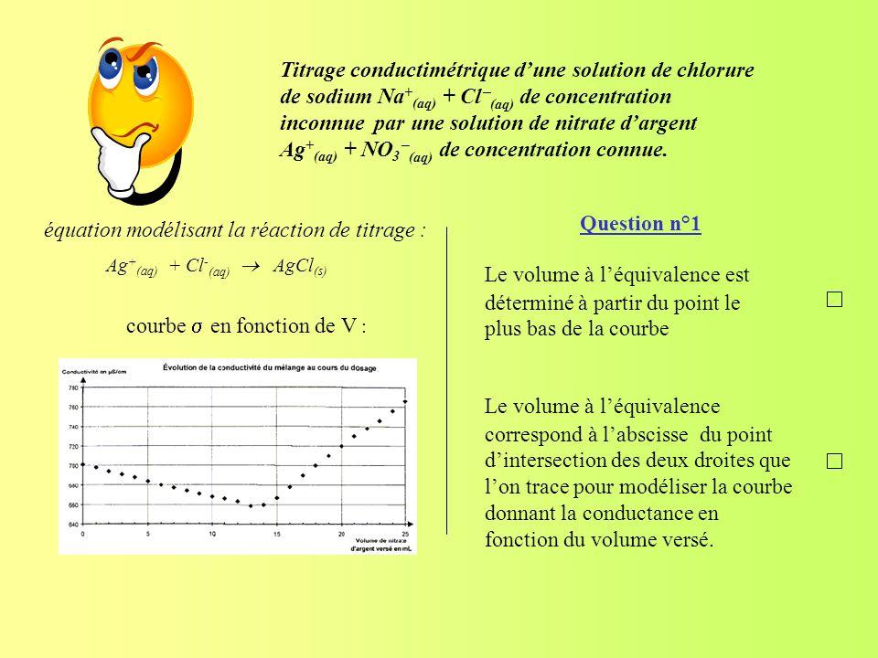 Titrage conductimétrique dune solution de chlorure de sodium Na + (aq) + Cl (aq) de concentration inconnue par une solution de nitrate dargent Ag + (a