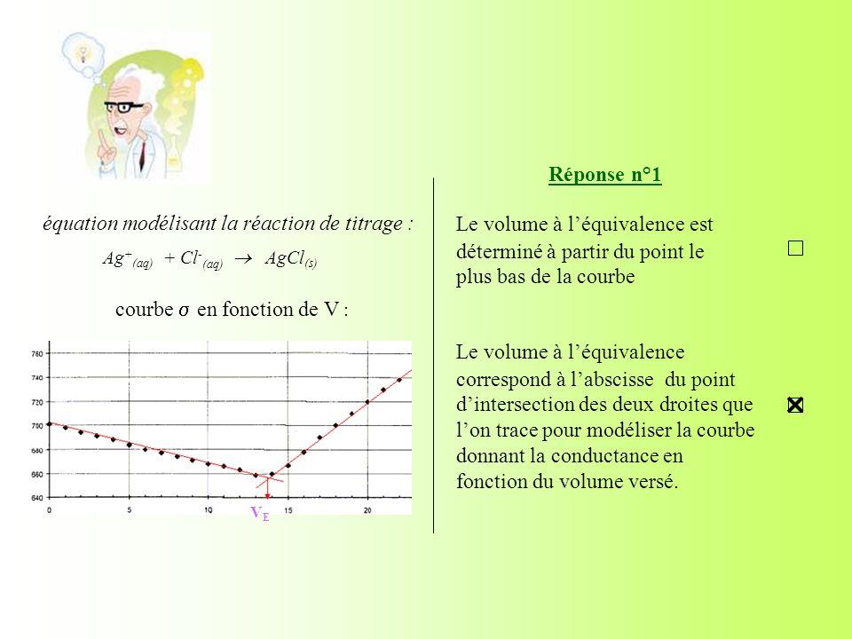 Réponse n°1 courbe en fonction de V : VEVE Le volume à léquivalence correspond à labscisse du point dintersection des deux droites que lon trace pour
