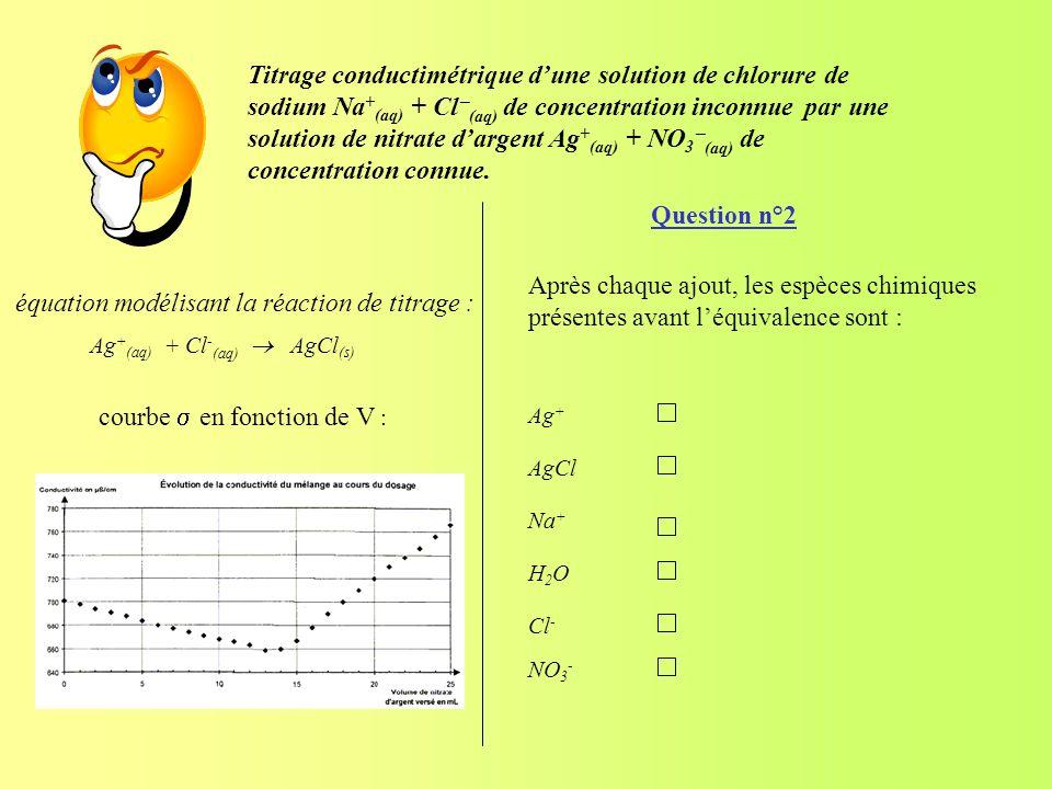 courbe en fonction de V : Question n°2 Après chaque ajout, les espèces chimiques présentes avant léquivalence sont : Ag + AgCl Na + H2OH2O Cl - NO 3 -