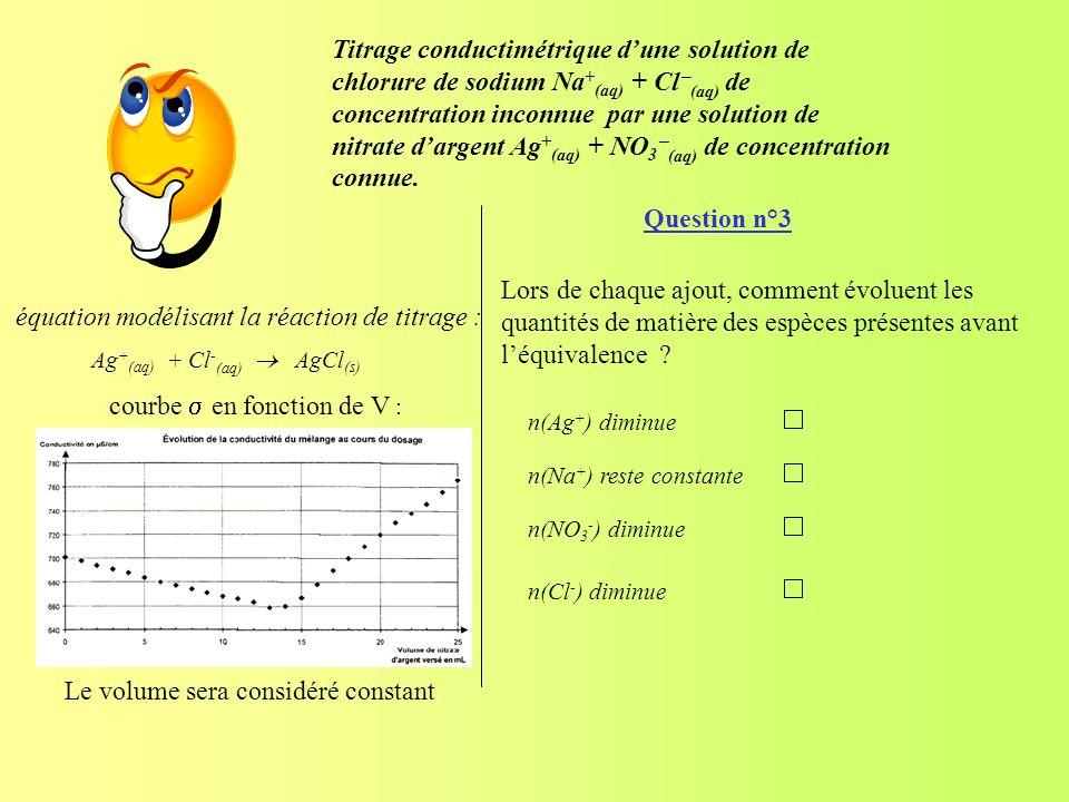 Le volume sera considéré constant courbe en fonction de V : Question n°3 Lors de chaque ajout, comment évoluent les quantités de matière des espèces p