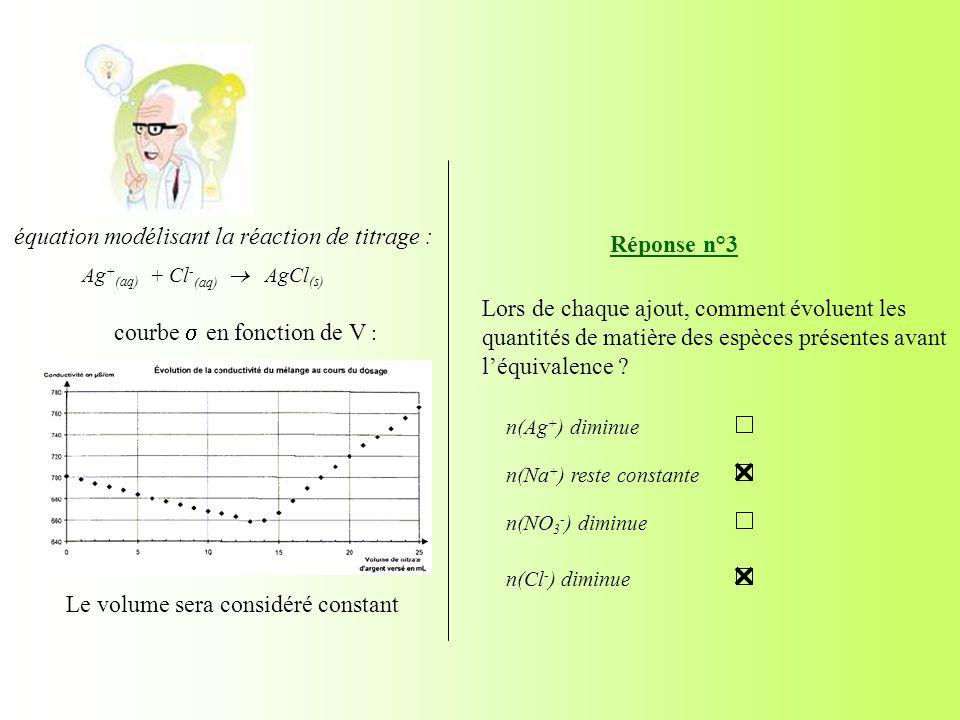 Le volume sera considéré constant courbe en fonction de V : Réponse n°3 Lors de chaque ajout, comment évoluent les quantités de matière des espèces pr