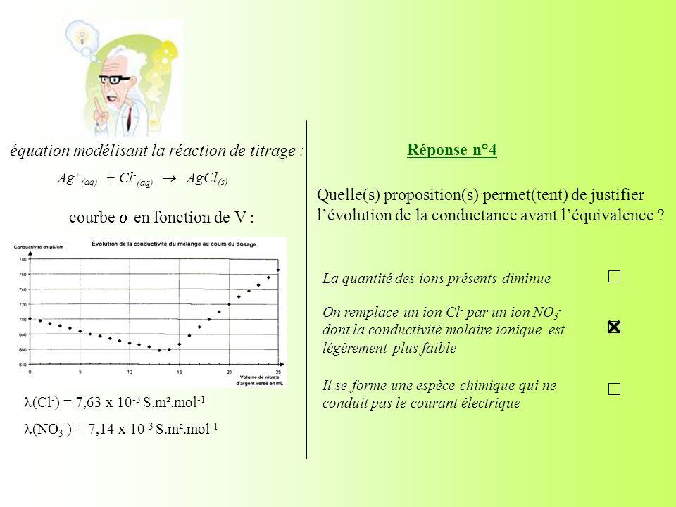 Réponse n°4 Quelle(s) proposition(s) permet(tent) de justifier lévolution de la conductance avant léquivalence ? courbe en fonction de V : (Cl - ) = 7