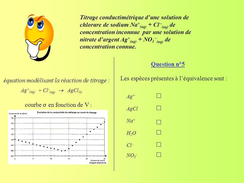 courbe en fonction de V : Question n°5 Les espèces présentes à léquivalence sont : Ag + AgCl Na + H2OH2O Cl - NO 3 - équation modélisant la réaction d