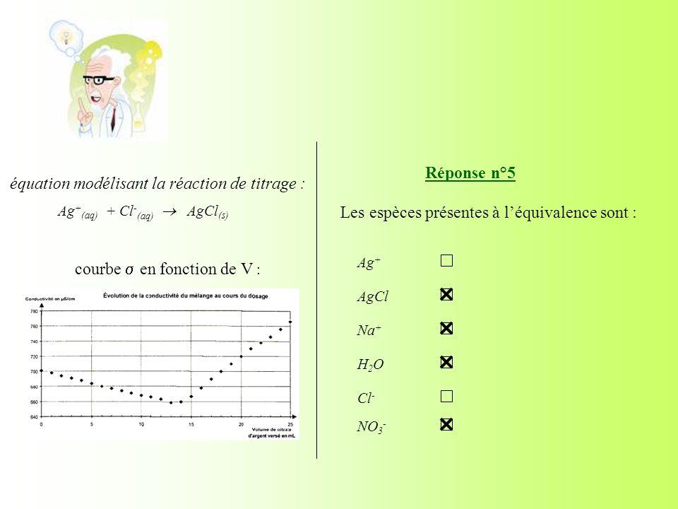 courbe en fonction de V : Réponse n°5 Les espèces présentes à léquivalence sont : Ag + AgCl Na + H2OH2O Cl - NO 3 - équation modélisant la réaction de