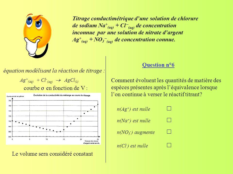 Le volume sera considéré constant courbe en fonction de V : Question n°6 Comment évoluent les quantités de matière des espèces présentes après léquiva