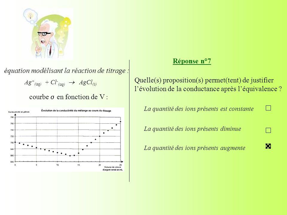 Réponse n°7 Quelle(s) proposition(s) permet(tent) de justifier lévolution de la conductance après léquivalence ? courbe en fonction de V : La quantité