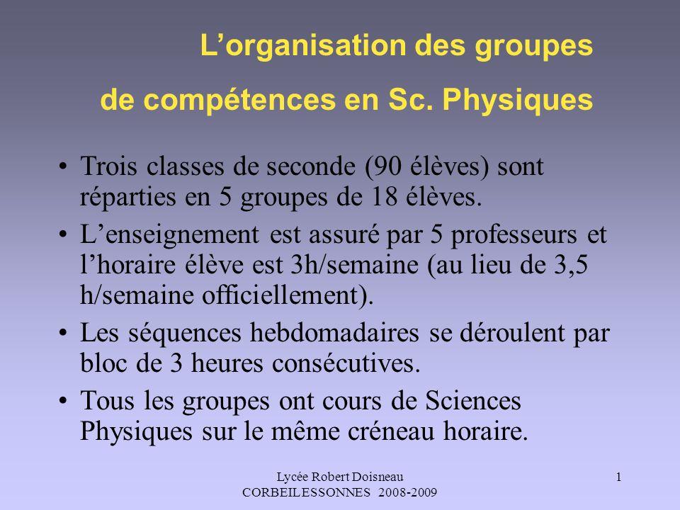 Lycée Robert Doisneau CORBEIL ESSONNES 2008-2009 2 Lenseignement est organisé par blocs de 8 à 10 semaines, séparés par des semaines « tampons ».