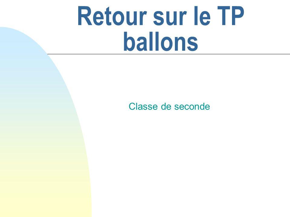 Retour sur le TP ballons Classe de seconde