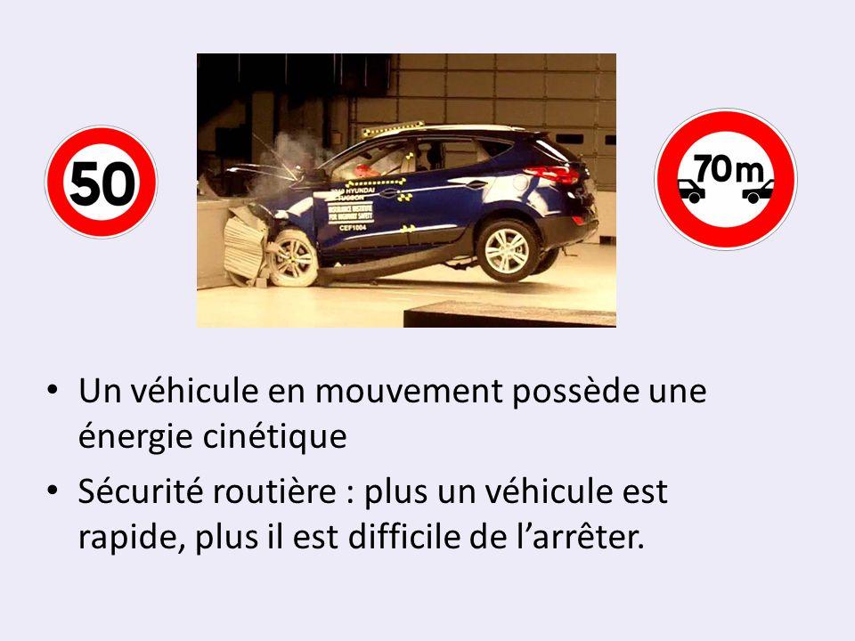 Un véhicule en mouvement possède une énergie cinétique Sécurité routière : plus un véhicule est rapide, plus il est difficile de larrêter.