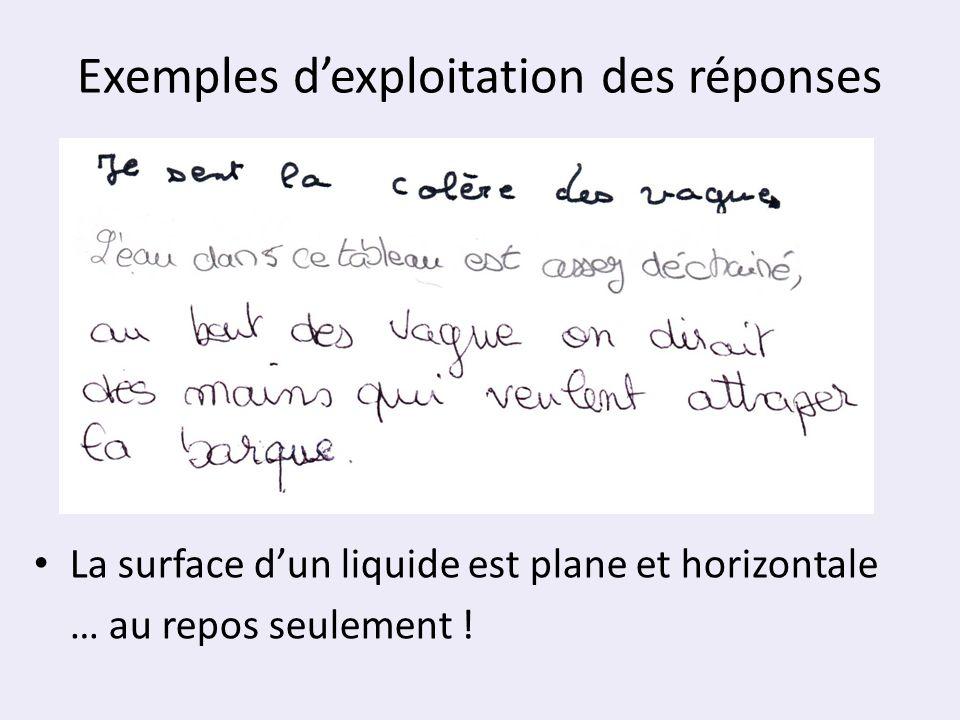 La surface dun liquide est plane et horizontale … au repos seulement ! Exemples dexploitation des réponses