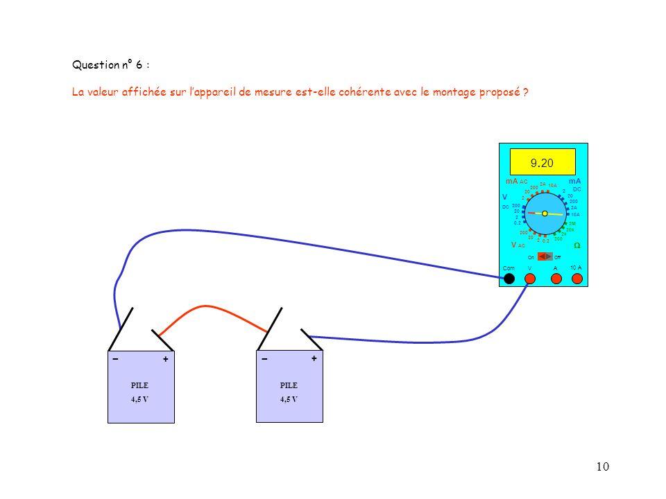 10 Question n° 6 : La valeur affichée sur lappareil de mesure est-elle cohérente avec le montage proposé ? 10 A Com mA DC A OffOn 10A 2A 200 20 V 2 V