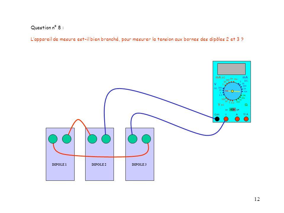 12 DIPOLE 1 10 A Com mA DC A OffOn 10A 2A 200 20 V 2 V AC mA AC V DC 2M 20k 2k 200 0.2 2 200 20 2 0.2 2 20 200 10A 2A 200 20 Question n° 8 : Lappareil