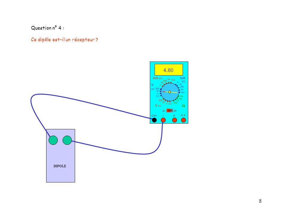 8 Question n° 4 : Ce dipôle est-il un récepteur ? DIPOLE 10 A Com mA DC A OffOn 10A 2A 200 20 V 2 V AC mA AC V DC 2M 20k 2k 200 0.2 2 200 20 2 0.2 2 2