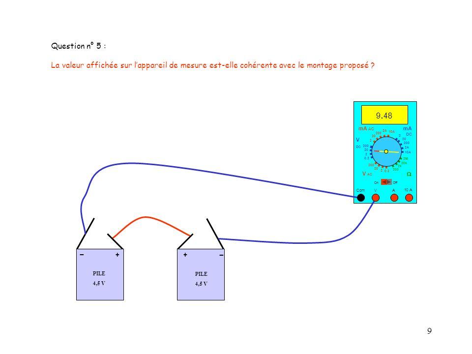9 PILE 4,5 V + - Question n° 5 : La valeur affichée sur lappareil de mesure est-elle cohérente avec le montage proposé ? PILE 4,5 V + - 10 A Com mA DC