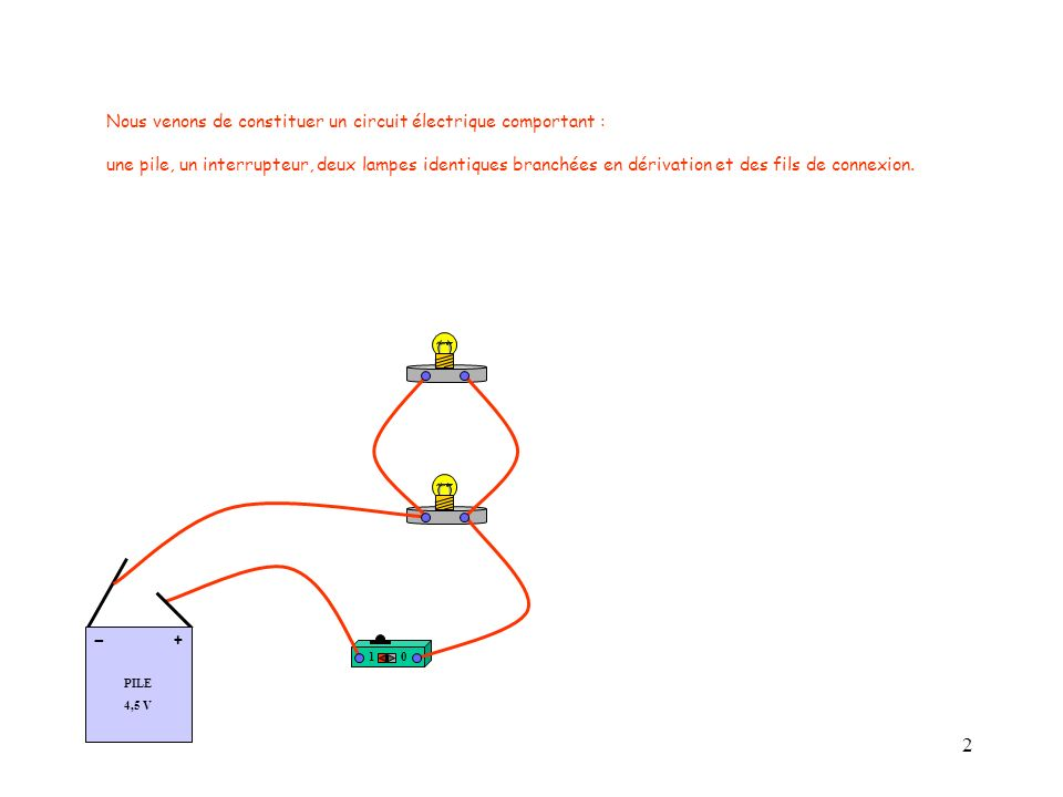 2 Nous venons de constituer un circuit électrique comportant : une pile, un interrupteur, deux lampes identiques branchées en dérivation et des fils de connexion.