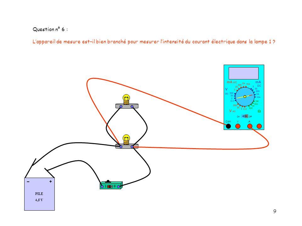 20 Question n° 17 : Daprès lindication de lampèremètre : Lintensité du courant électrique qui circule dans le circuit principal est-elle égale à 196 mA .
