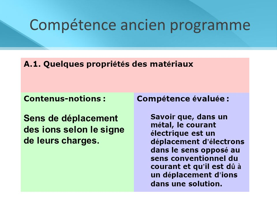 Compétence ancien programme A.1.