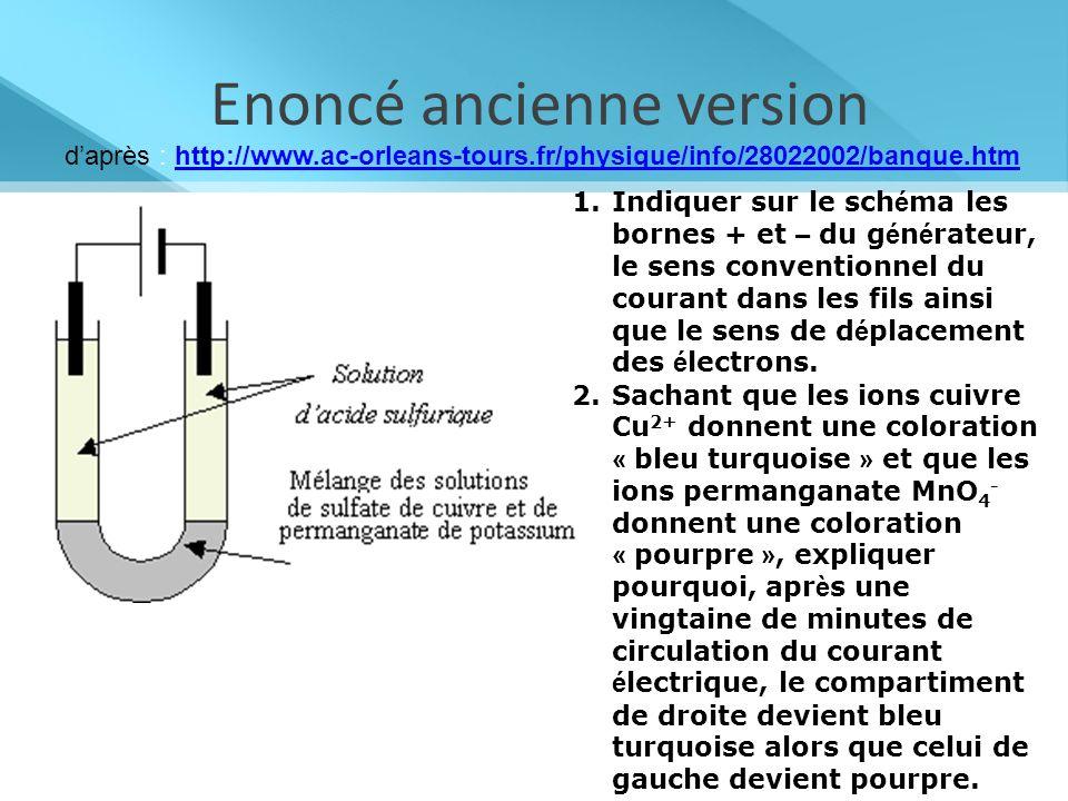 Correction Question 1 : daprès : http://www.ac-orleans-tours.fr/physique/info/28022002/banque.htmhttp://www.ac-orleans-tours.fr/physique/info/28022002/banque.htm