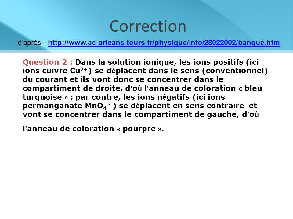 Correction Question 2 : Dans la solution ionique, les ions positifs (ici ions cuivre Cu 2+ ) se d é placent dans le sens (conventionnel) du courant et ils vont donc se concentrer dans le compartiment de droite, d o ù l anneau de coloration « bleu turquoise » ; par contre, les ions n é gatifs (ici ions permanganate MnO 4 - ) se d é placent en sens contraire et vont se concentrer dans le compartiment de gauche, d o ù l anneau de coloration « pourpre ».