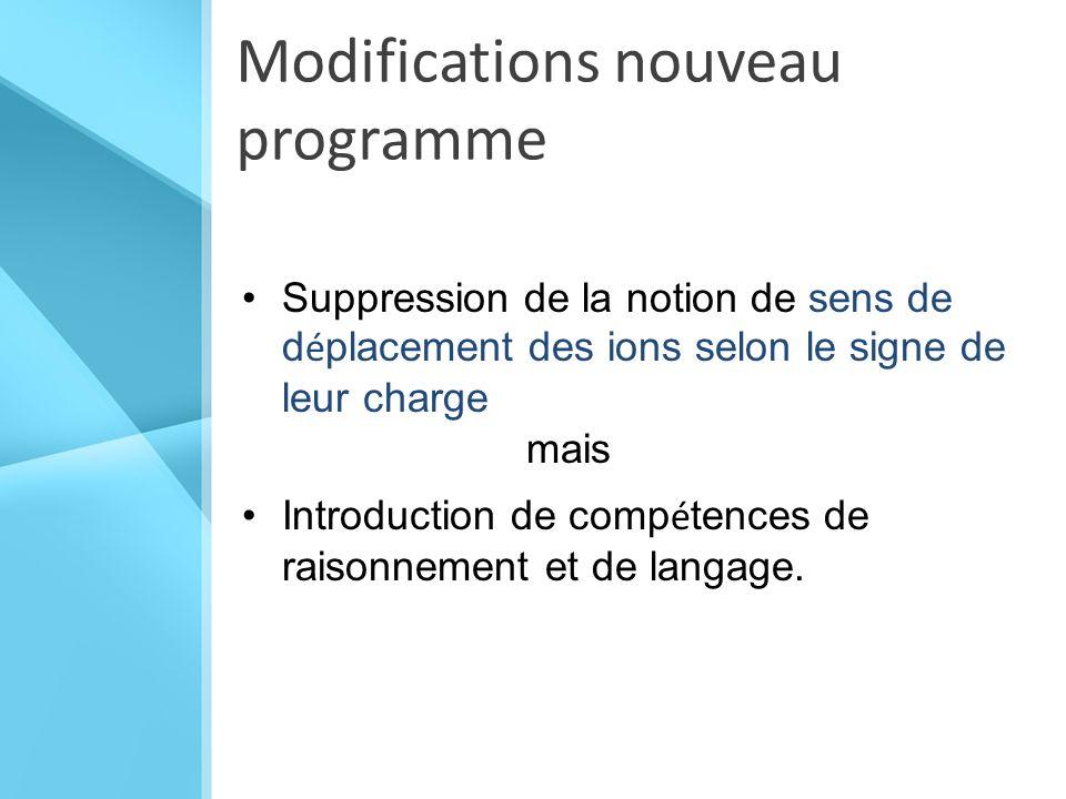 Modifications nouveau programme Suppression de la notion de sens de d é placement des ions selon le signe de leur charge Introduction de comp é tences de raisonnement et de langage.