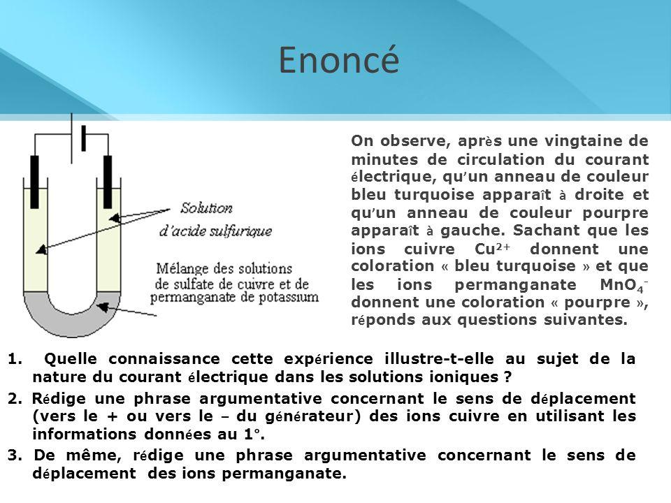 Correction 1.Dans les solutions ioniques, le courant est d û au d é placement des ions.