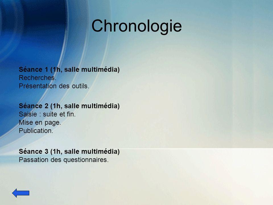Chronologie Séance 1 (1h, salle multimédia) Recherches. Présentation des outils. Séance 2 (1h, salle multimédia) Saisie : suite et fin. Mise en page.