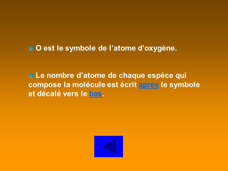 Exemples de représentation datomes Exemples de représentation de molécules Atome dhydrogène Molécule deau Atome doxygène Molécule de dioxygène Atome d