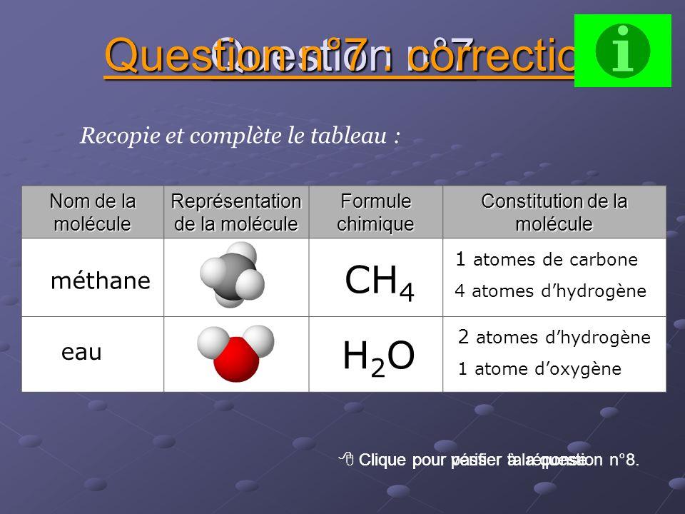 Question n°6 C2H6O2 C2H6O2 C2H6O2 C2H6O2 Écrivez la bonne réponse sur votre feuille. Question n°6 : correction Clique pour vérifier ta réponse. Clique