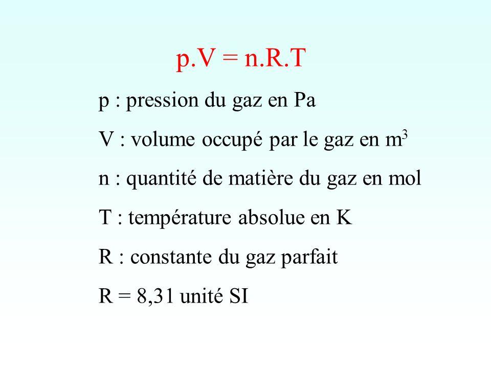 p.V = n.R.T p : pression du gaz en Pa V : volume occupé par le gaz en m 3 n : quantité de matière du gaz en mol T : température absolue en K R : constante du gaz parfait R = 8,31 unité SI