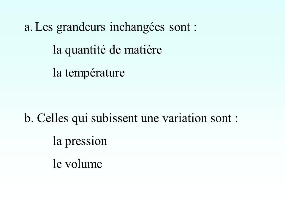 a.Les grandeurs inchangées sont : la quantité de matière la température b.