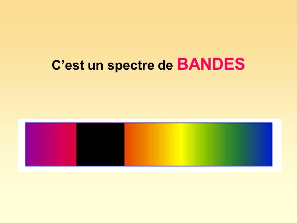 Cest un spectre de BANDES