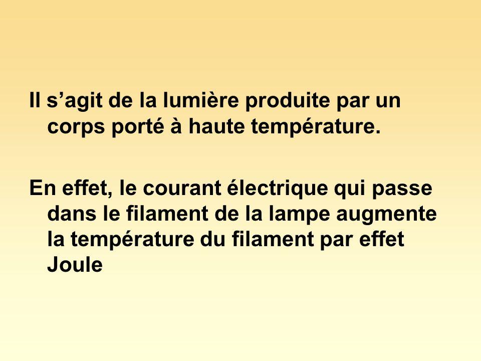 Il sagit de la lumière produite par un corps porté à haute température.