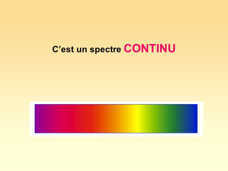 Cest un spectre CONTINU