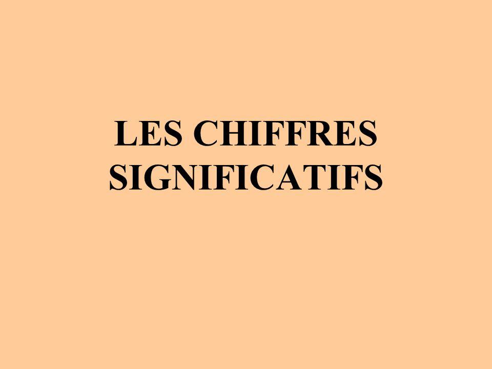 LES CHIFFRES SIGNIFICATIFS
